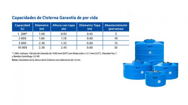 capacidades-cisternas-rotoplas