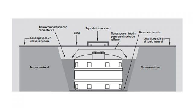 compactar-suelo-cisterna-rotoplas