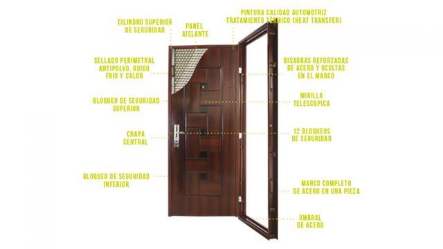 especificaciones-puertas-seguridad-eudor