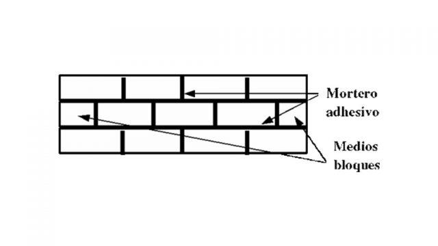 montaje-de-blocks