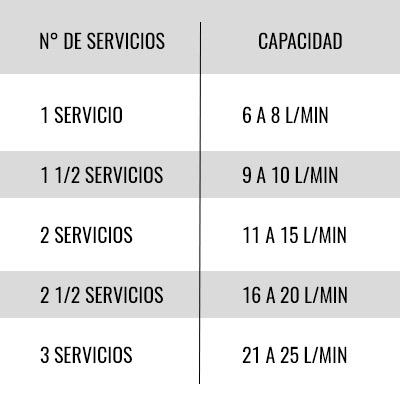 servicios-boiler