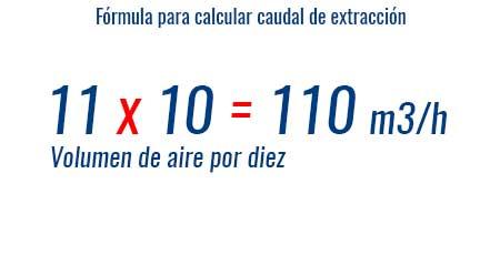 calcular-capacidad-extractor-para-sanitario