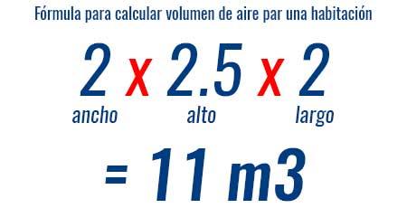 formula-volumen-aire-habitacion